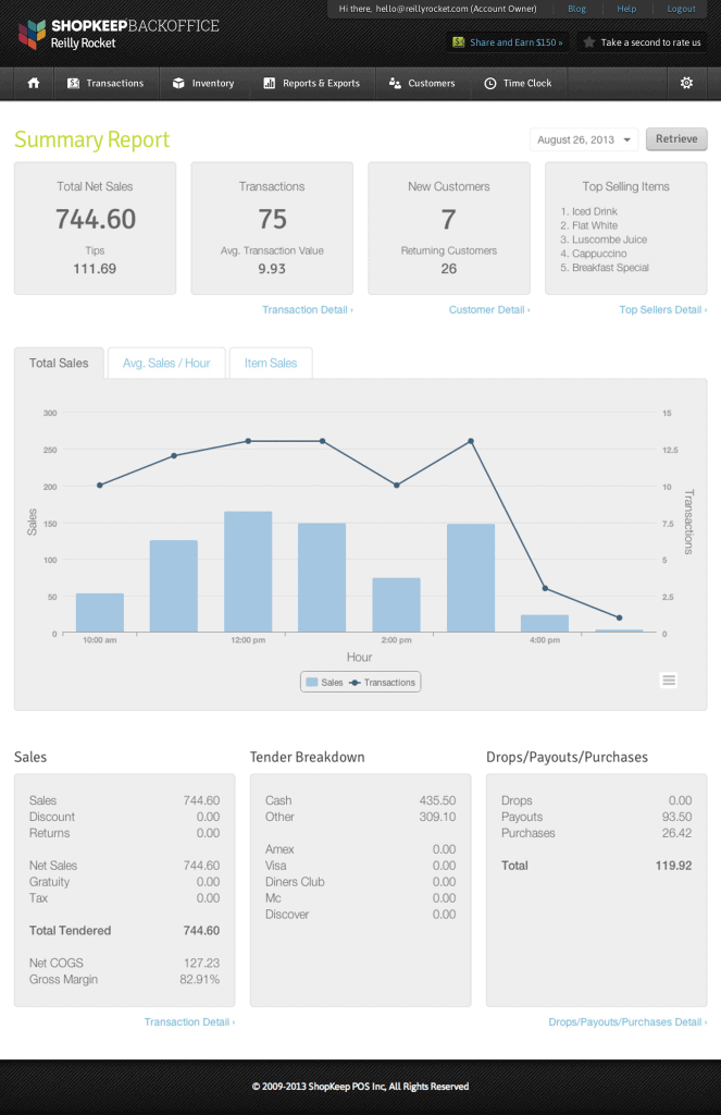 Shopkeep Reporting and Dashboards